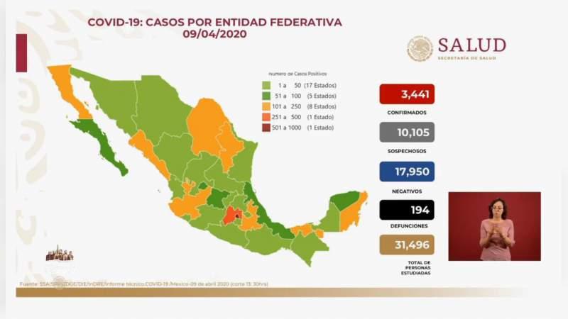 Aumenta a 3 mil 441, los casos de coronavirus en México, ya son 194 muertos