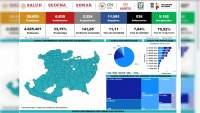 Se eleva a 6 mil 835 los casos de Covid-19 en el estado de Michoacán, ya son 536 muertos