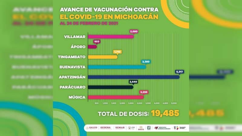 En Michoacán, continúa vacunación contra COVID-19 a adultos mayores