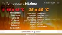 PC emite recomendaciones ante temperaturas altas
