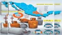 Repartidores de gas comienzan paro indefinido ante el tope de precios impuesto por el gobierno