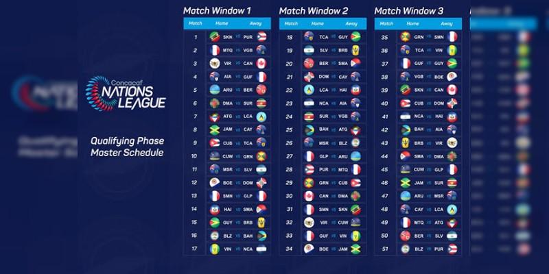 Concacaf presenta su nueva Liga de Naciones