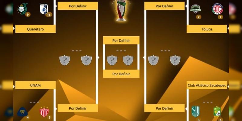Definidos los cuartos de final dentro de la Copa MX