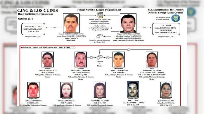 Detienen en Jalisco a dos cuñados de El Mencho; eran líderes de Los Cuinis